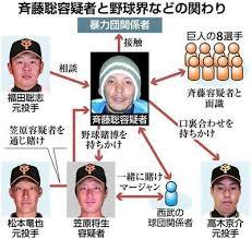 福田ら3元投手、賭博容疑で書類送検へ 斉藤容疑者、暴力団関係者と接触